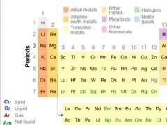 K12 periodic table of the elements free download k12 periodic table of the elements 3016 screenshot urtaz Choice Image