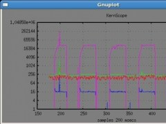 KernScope 0.0.5 Screenshot