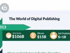 KIWA Infographic 1.0 Screenshot