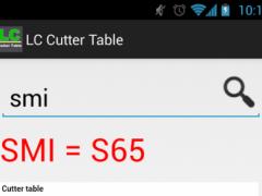 LC Cutter Table 1.0 Screenshot