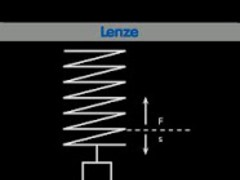 Lenze Formulae and tables 2.0 Screenshot