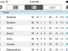 Livescore for Українська Прем'єр-ліга (Premium) - Ukraine Football League - See results and scores 1.7.3 Screenshot