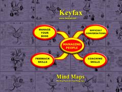 Managing People - 4 Mind Maps 0.1 Screenshot