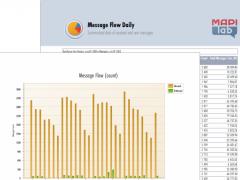 MAPILab Reports 2008 1.3.0 Screenshot