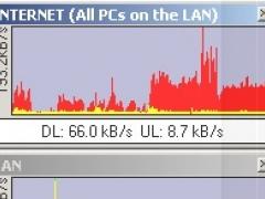 MING Bandwidth Monitor 3.0 Screenshot