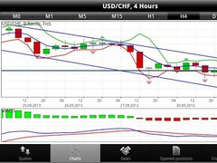 Mobile Forex 2.8.2 Screenshot