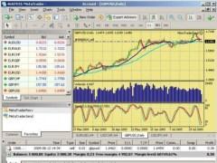 MT4 EA MQL Bridge MetaTrader Forex Tools  Screenshot