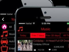 MusiTopAndHits 1.1 Screenshot