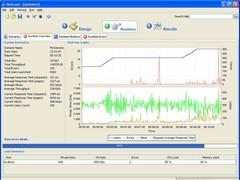 NeoLoad 4.1 Screenshot