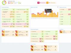 NetCrunch Suite 10.3.1 Screenshot
