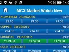 live market watch