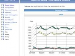 Nihuo Web Log Analyzer for FreeBSD 4.06 Screenshot