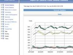 Nihuo Web Log Analyzer for Linux 4.06 Screenshot