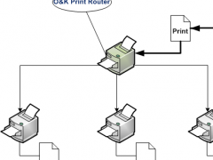 O&K Print Router 1.1 Screenshot
