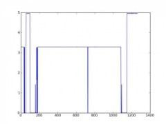 OM Multimeter 2011 Screenshot