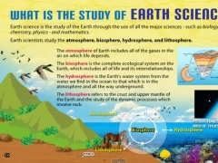 Overview of Earth Science (School) 2.0 Screenshot
