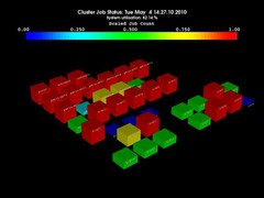PBS Cluster Viz  Screenshot