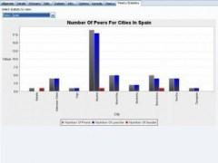 PeerLo 1.0 Screenshot