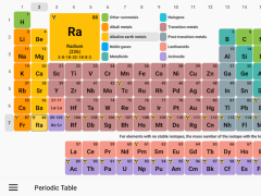 Periodic Table 2018. Chemistry in your pocket. 5.6.0 Screenshot
