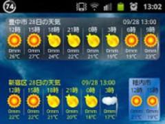 Pinpoint Weather Widget 4.27 Screenshot