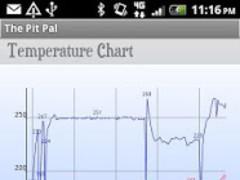 Pit Pal License - Pro Edition 1.0 Screenshot
