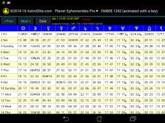 Planet Ephemeris + 6.29 Screenshot