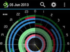 Planetus Astrology Free 1.6 Screenshot