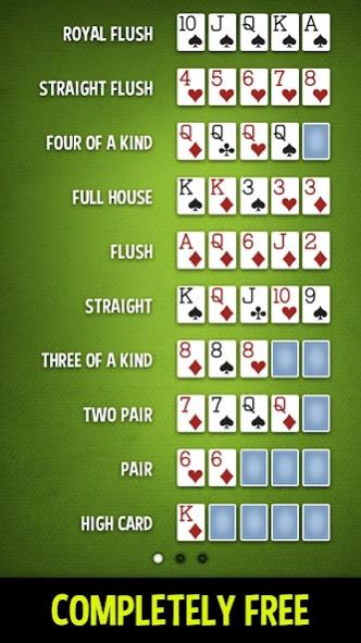 Poker Hands Order