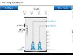 PumpWatch Mobile 2.0.8 Screenshot