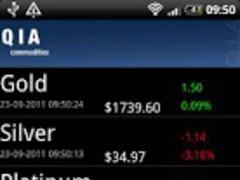 QIA Commodities 1.12 Screenshot