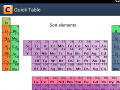 Quick Table Periodic Table 2.0 Screenshot
