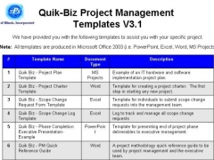 Quik Biz-Project Management Templates 3.1 Screenshot