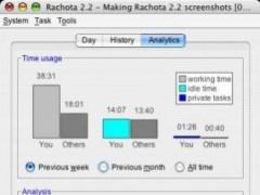 Rachota 2.3 Screenshot