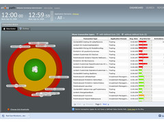 Real User Monitoring Correlsense SharePath 1.2 Screenshot