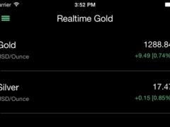 Realtime Gold Price 2.0.3 Screenshot