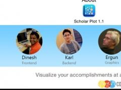 Scholar Plot 1.4 Screenshot