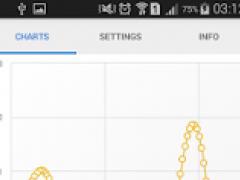 Scientific Graph 1.6 Screenshot