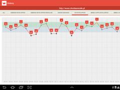 SEO SERP APP 1.6.4 Screenshot