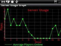 Server Stats for Minecraft 1.1 Screenshot