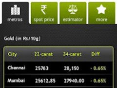 Sify Gold Silver Live 1 2 Screenshot