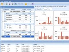 Simple Server Monitor 2.0.5 Screenshot