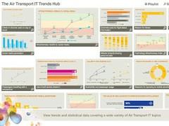 SITA IT Trends 1.1 Screenshot