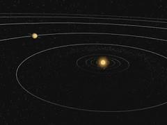 Solar System Animation 2.9.1 Screenshot