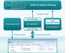 Solid File System OS edition 5.0 Screenshot