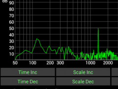 Sound Oscilloscope 1.4 Screenshot