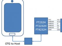SPI Flash Programmer Pro 1.0 Screenshot