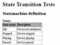 State Transition Test Creator  Screenshot