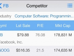Stock Competitor List Free: Pro Competitor and Industry Research with Real Time Quote and Stock Chart 1.3.2 Screenshot