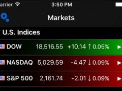 Stock Wars - Virtual Investing 3.11 Screenshot