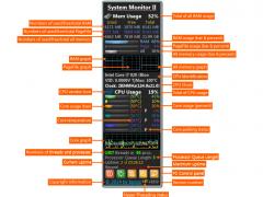 System Monitor II 24.1 Screenshot